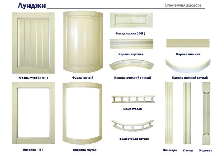 Луиджи элементы фасадов